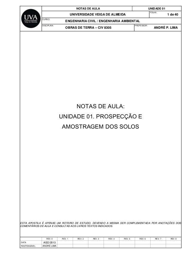 NOTAS DE AULA UNIDADE 01 UNIVERSIDADE VEIGA DE ALMEIDA FOLHA 1 de 40 CURSO: ENGENHARIA CIVIL / ENGENHARIA AMBIENTAL DISCIP...