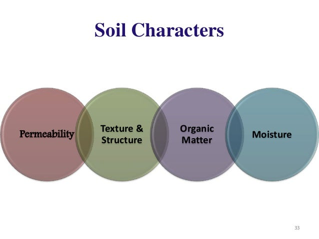 01 soil pollution tg for Soil research impact factor