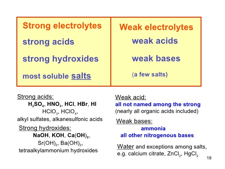 Recognizing Strong Electrolytes