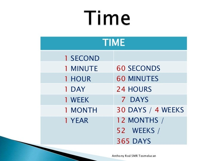 01 time, days and months