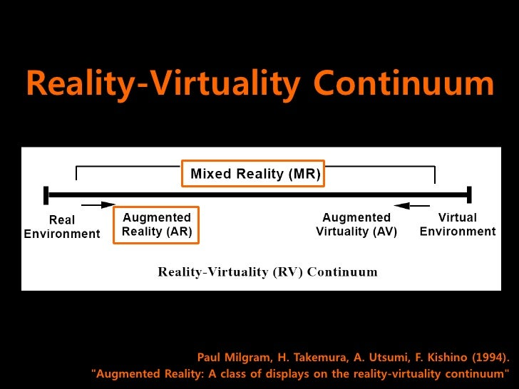 "Reality-Virtuality Continuum                         Paul Milgram, H. Takemura, A. Utsumi, F. Kishino (1994).    ""Augmente..."