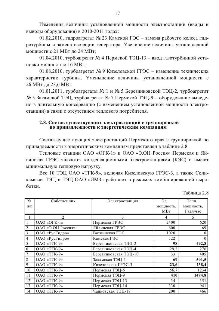 ТЭЦ (ТЭЦ-12) 144,7 62618