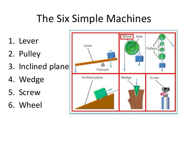 3 simple machine