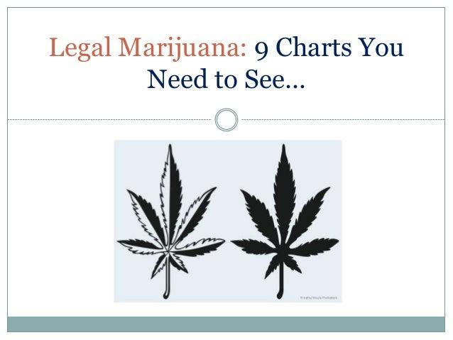 Legal Marijuana: 9 Charts You Need to See…