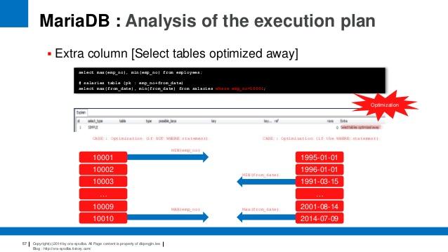 select tables optimized away innodb 3