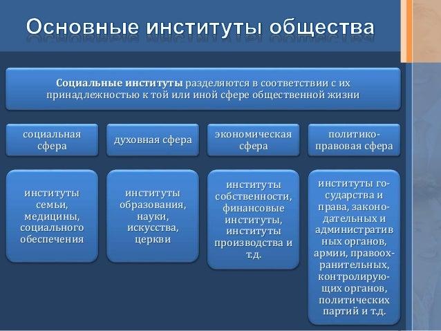 Теория системы социальных связей и отношений 71