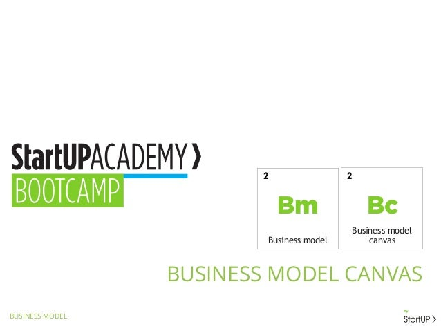 Busness Model Canvas