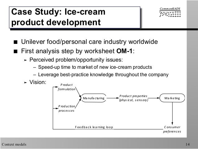 strategy analysis and practice study gu Corporate finance (econ w4280) meeting  internal finance, corporate control and merger analysis  g b (1992): beatrice: a study in the creation and.