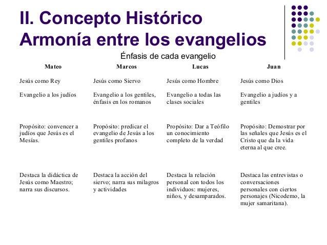 II. Concepto Histórico  Armonía entre los evangelios  Mateo Marcos Lucas Juan  Jesús como Rey Jesús como Siervo Jesús como...