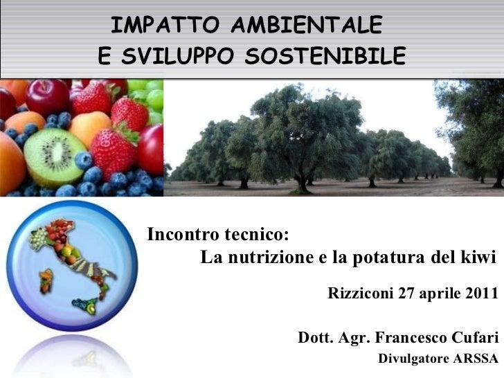 Impatto ambientale e sviluppo sostenibile - Francesco Cufari