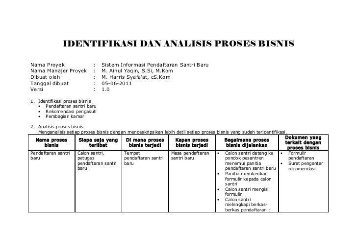 IDENTIFIKASI DAN ANALISIS PROSES BISNISNama Proyek                 :   Sistem Informasi Pendaftaran Santri BaruNama Manaje...
