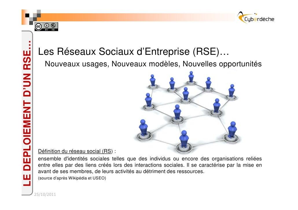 LE DEPLOIEMENT D'UN RSE…                            Les Réseaux Sociaux d'Entreprise (RSE)…                               ...