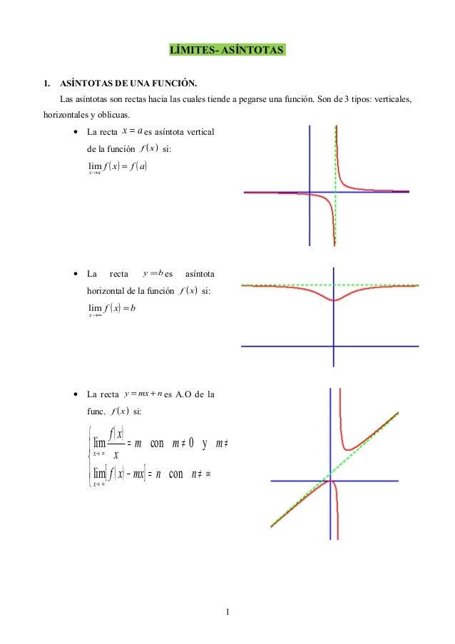 LÍMITES- ASÍNTOTAS1. ASÍNTOTAS DE UNA FUNCIÓN.Las asíntotas son rectas hacia las cuales tiende a pegarse una función. Son ...