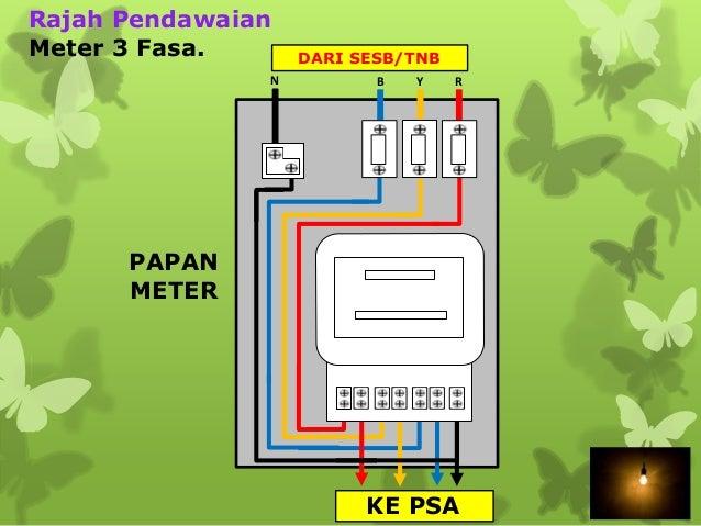 95 gsxr 750 wiring schematic 95 gsxr forks wiring diagram