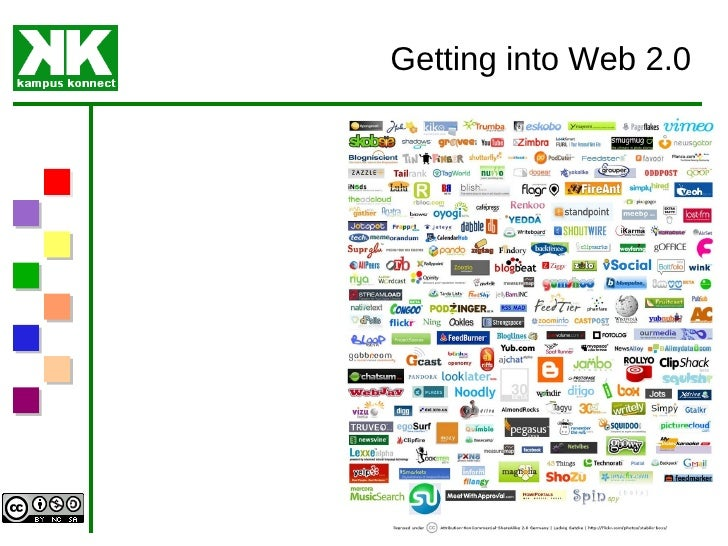Getting into Web 2.0