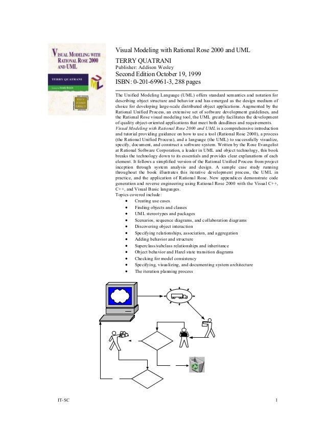 Visual Modeling with Rational Rose 2000 and UML        TERRY QUATRANI        Publisher: Addison Wesley        Second Editi...