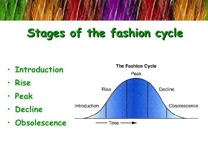 fashion cycle