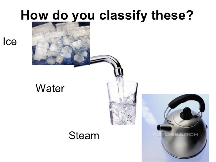 How do you classify these? <ul><li>Ice </li></ul><ul><ul><ul><ul><li>Water </li></ul></ul></ul></ul><ul><ul><ul><ul><ul><l...