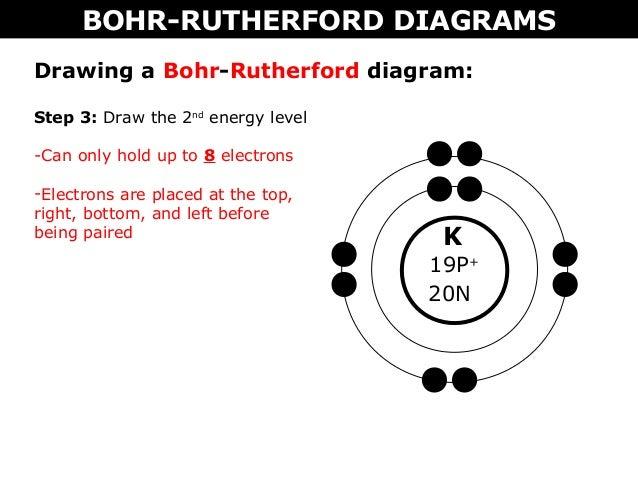 Bohr Diagram Potassium