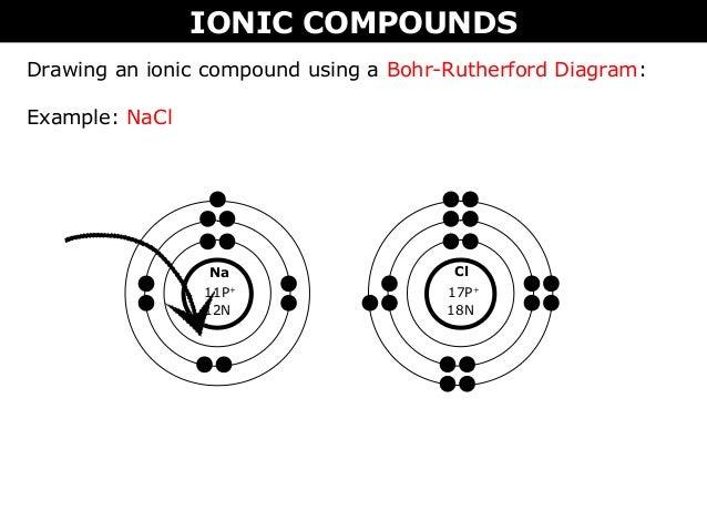 Na Dot Diagram Sodium Chloride Diagram ~ Elsavadorla H2cs Lewis Dot Structure
