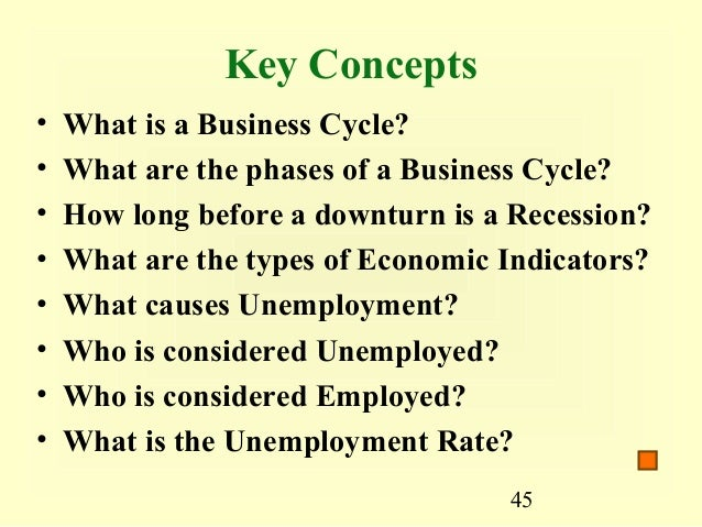 a summary on the costs of unemployment Unemployment is universally recognized as a bad thing while economists and  academics make convincing arguments that there is a certain.