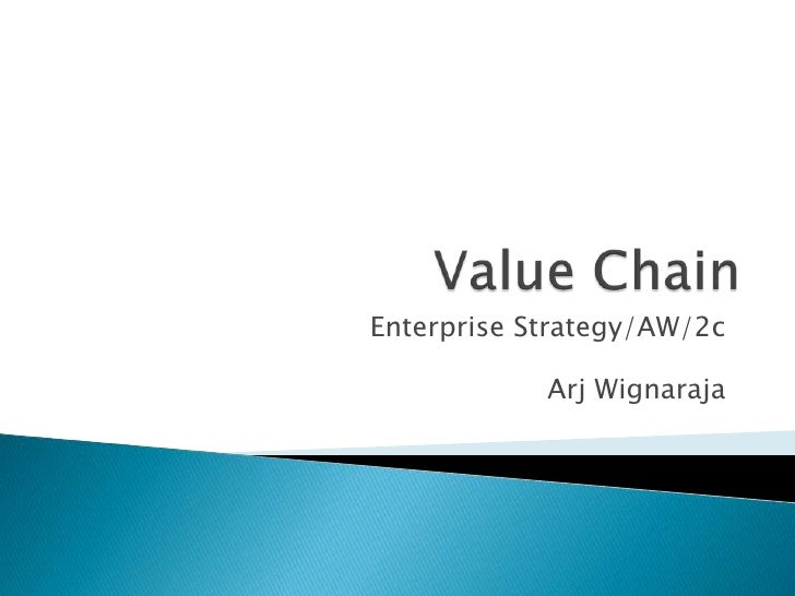 Enterprise Strategy/AW/2c            Arj Wignaraja