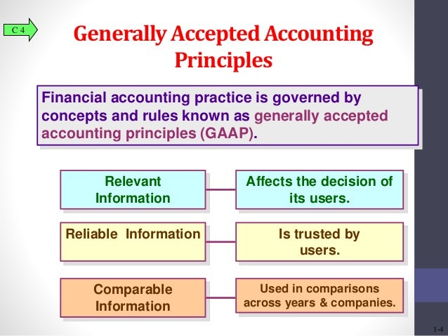 briefly explain the four generally accepted accounting principles Generally accepted accounting principles a government generally should first consider accounting principles for similar transactions there are four types.