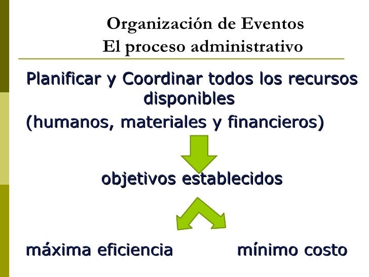 Organización de Eventos         El proceso administrativoPlanificar y Coordinar todos los recursos               disponibl...