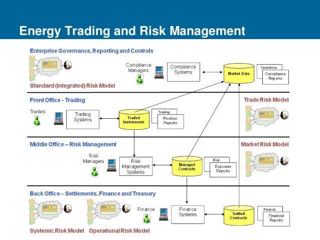 Trading system endur
