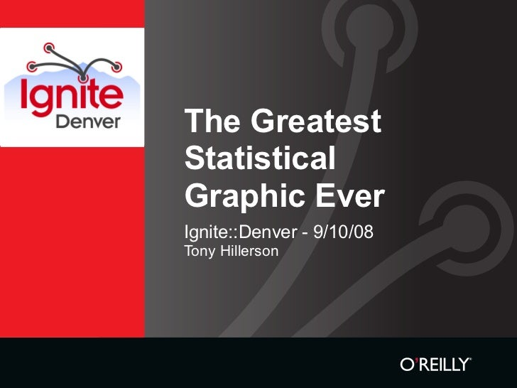 The Greatest Statistical Graphic Ever Ignite::Denver - 9/10/08 Tony Hillerson