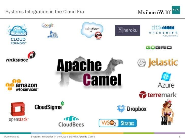 Systems Integration in the Cloud Erawww.mwea.de   Systems Integration in the Cloud Era with Apache Camel   1