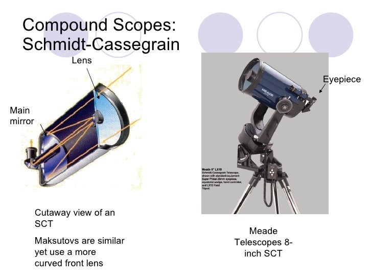 02 Light And Telescope...