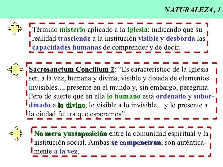 Naturaleza de la Iglesia