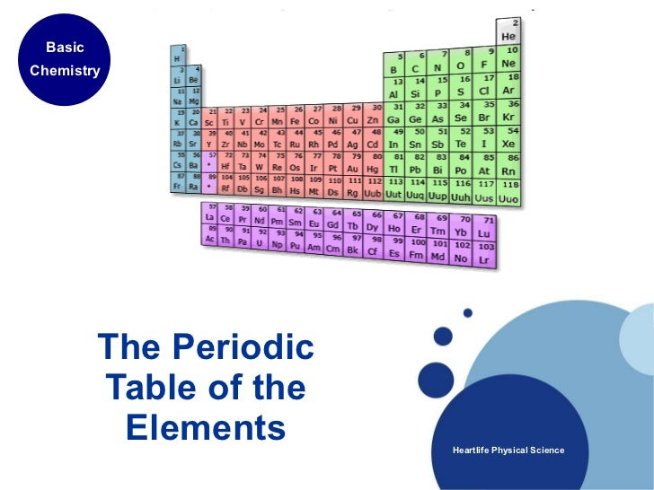 The Periodic Table of the Elements Basic Chemistry Heartlife Physical Science