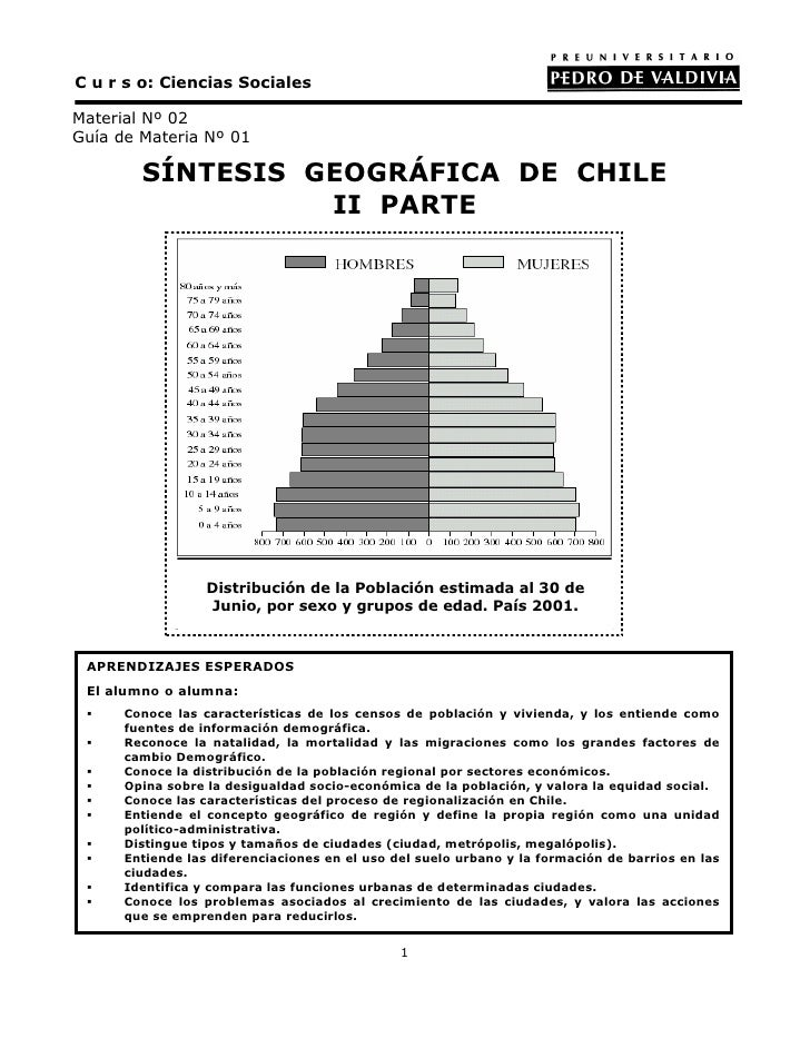 C u r s o: Ciencias Sociales  Material Nº 02 Guía de Materia Nº 01          SÍNTESIS GEOGRÁFICA DE CHILE                  ...