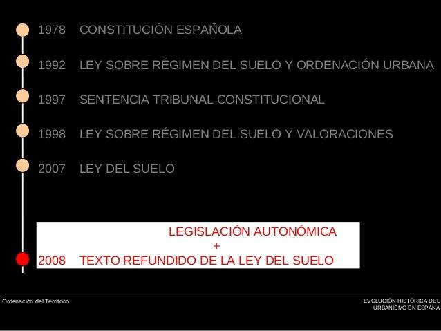 Ordenación del Territorio EVOLUCIÓN HISTÓRICA DEL URBANISMO EN ESPAÑA 1978 CONSTITUCIÓN ESPAÑOLA 1992 LEY SOBRE RÉGIMEN DE...