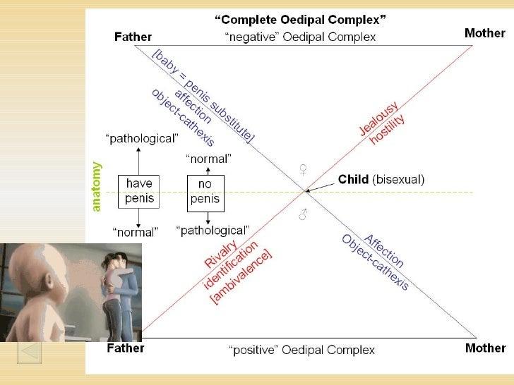 my oedipus complex theme