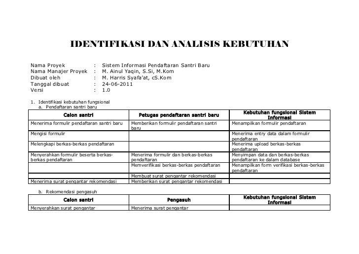 IDENTIFIKASI DAN ANALISIS KEBUTUHANNama Proyek                   :   Sistem Informasi Pendaftaran Santri BaruNama Manajer ...
