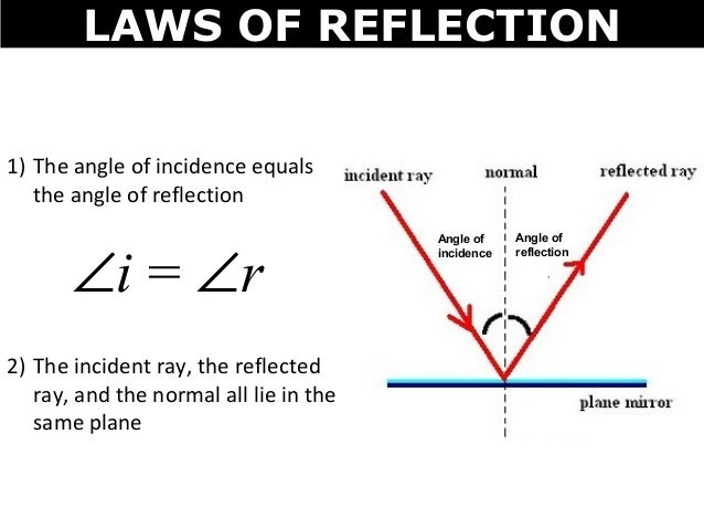 a p reflection Now join p'q', q'r' and r'p' thus, we get a triangle p'q'r' as the image of the triangle pqr in x-axis solved example to find the reflection of a line-segment in x-axis.