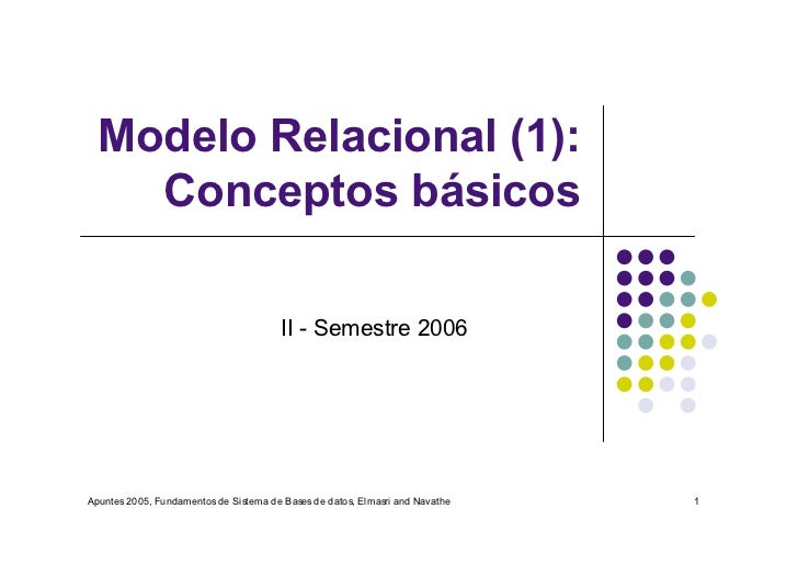 Modelo Relacional (1):     Conceptos básicos                                         II - Semestre 2006     Apuntes 2005, ...