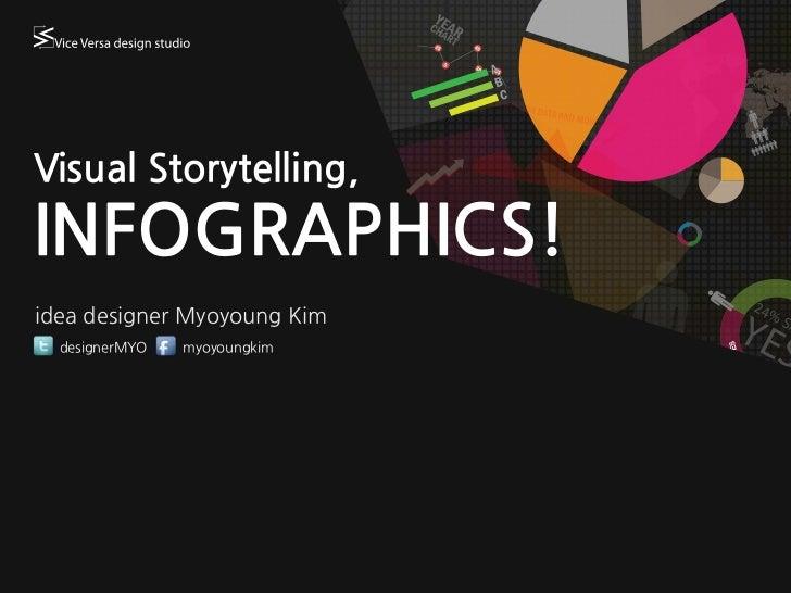 Myoyoung Kim: Visual Storytelling, Infographics!