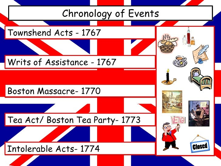 an explanation of the reaction of american colonists to the proclamation of 1763 and stamp act of 17 Key concept 32: the american revolution's democratic and republican ideals  inspired new experiments with different forms of government  the state of the  english colonies, 1755 proclamation of 1763, 1763 a report on reaction to the  stamp act, 1765  george washington's reluctance to become president, 1789.