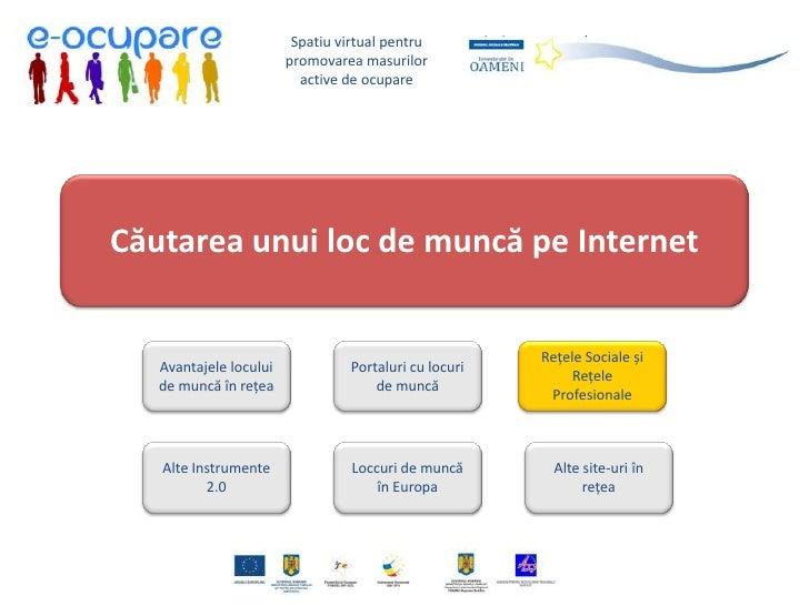 03   Rețele Sociale și Rețele Profesionale