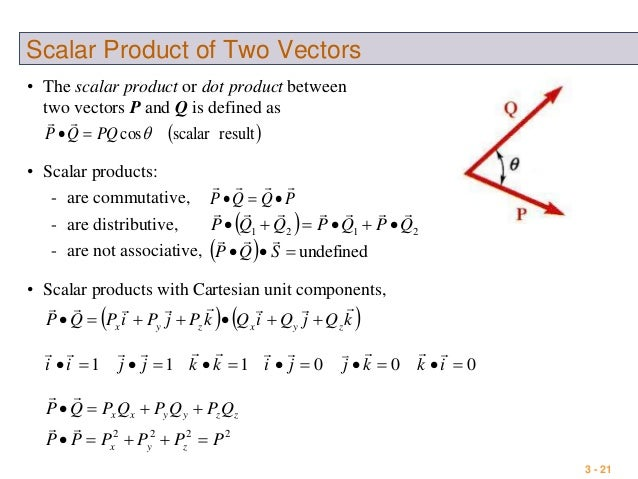Vector projection and scalar projection