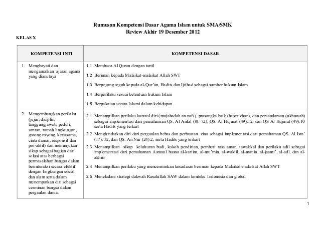 Rumusan Kompetensi Dasar Agama Islam untuk SMA/SMK                                                Review Akhir 19 Desember...