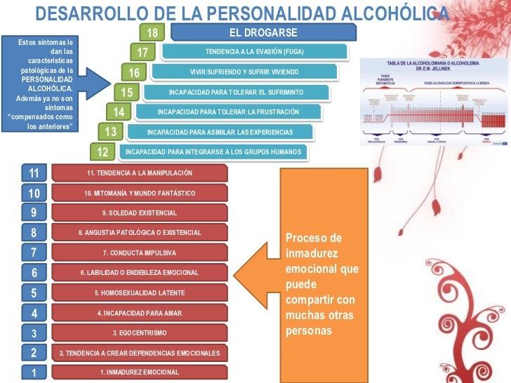 Lyubistok uma grama em alcoolismo