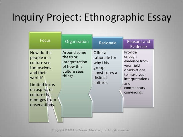 ethnography culture essays This kind of writing holds the reader's attention hut may fail to communicate the overall structure of a culture or the nature of ethnography.