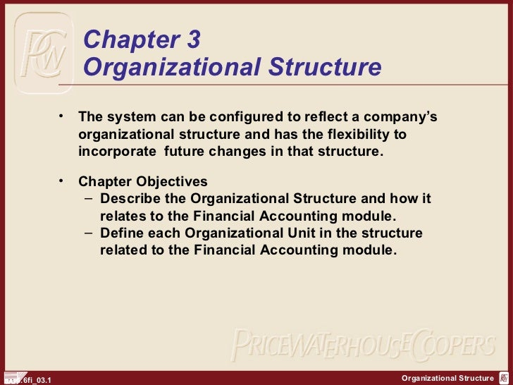 Chapter 3 Organizational Structure <ul><li>The system can be configured to reflect a company's organizational structure an...