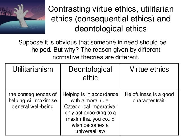 utilitarianism deontological and virtue theory ethics essay Free essay: similarities and differences in virtue theory, utilitarianism, and deontological ethics when talking about ethics it is hard to distinguish.
