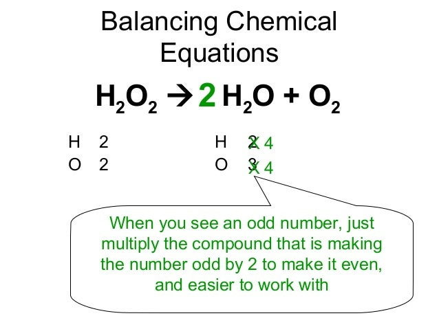 H2o Chemical Equation Balancing chemical equationsH2o Equation